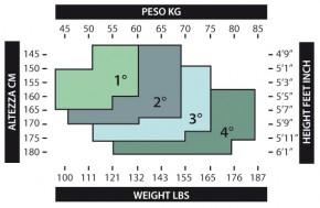 Trasparenze EUDORO Strumpfhose bordò (85% Polyamid, 15% Elasthan) 3